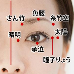 目 の 疲れ を とる 方法